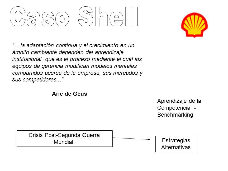 Caso Shell