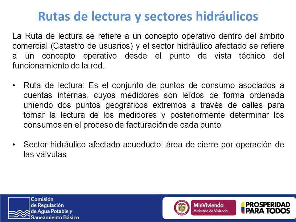 Rutas de lectura y sectores hidráulicos