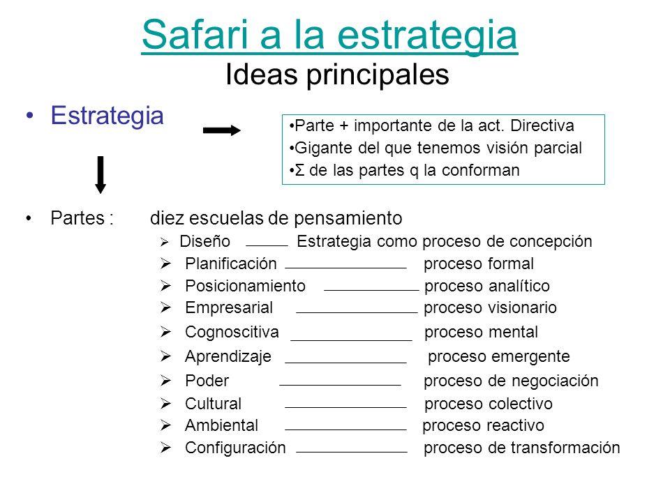 Safari a la estrategia Ideas principales Estrategia