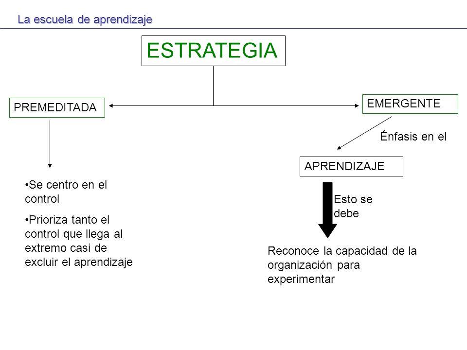ESTRATEGIA La escuela de aprendizaje EMERGENTE PREMEDITADA