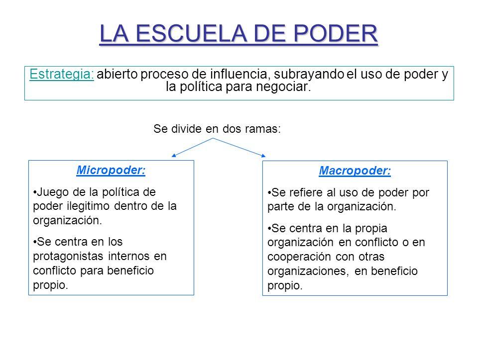 LA ESCUELA DE PODER Estrategia: abierto proceso de influencia, subrayando el uso de poder y la política para negociar.