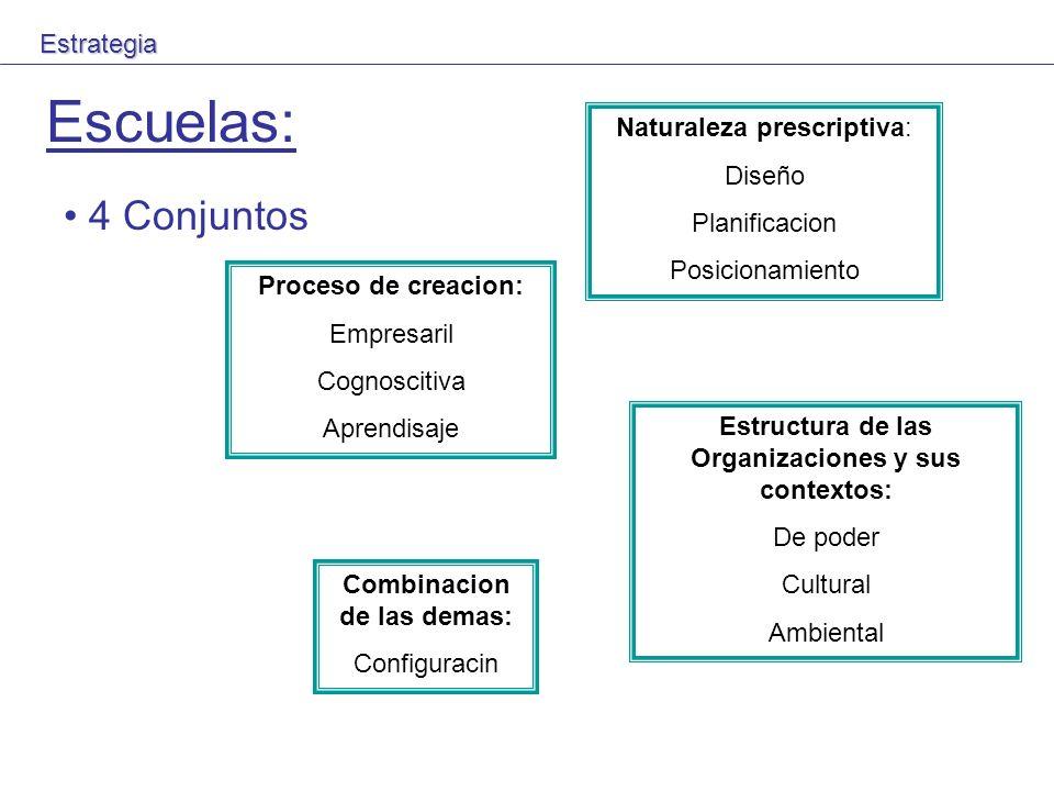 Escuelas: 4 Conjuntos Estrategia Naturaleza prescriptiva: Diseño