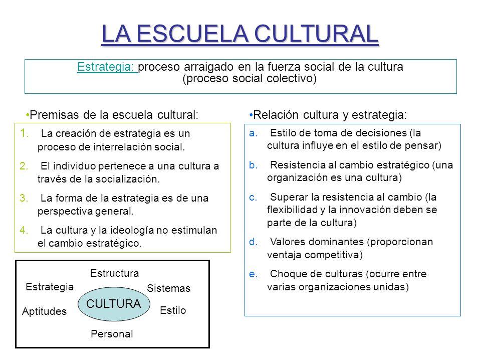 LA ESCUELA CULTURAL Estrategia: proceso arraigado en la fuerza social de la cultura (proceso social colectivo)