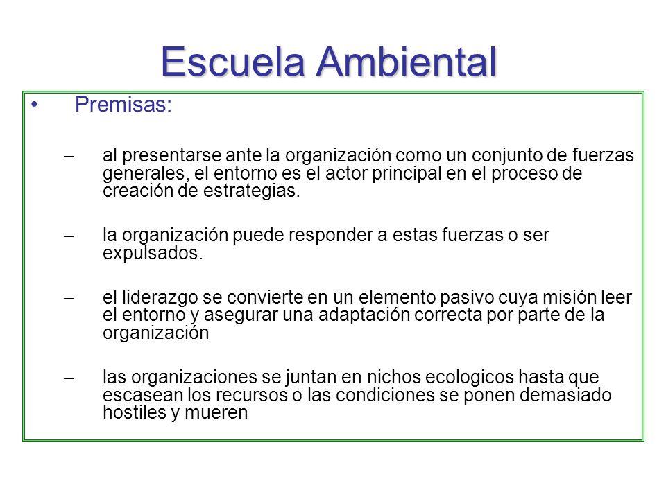 Escuela Ambiental Premisas: