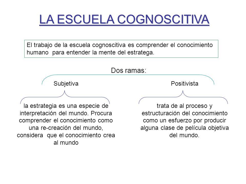 LA ESCUELA COGNOSCITIVA