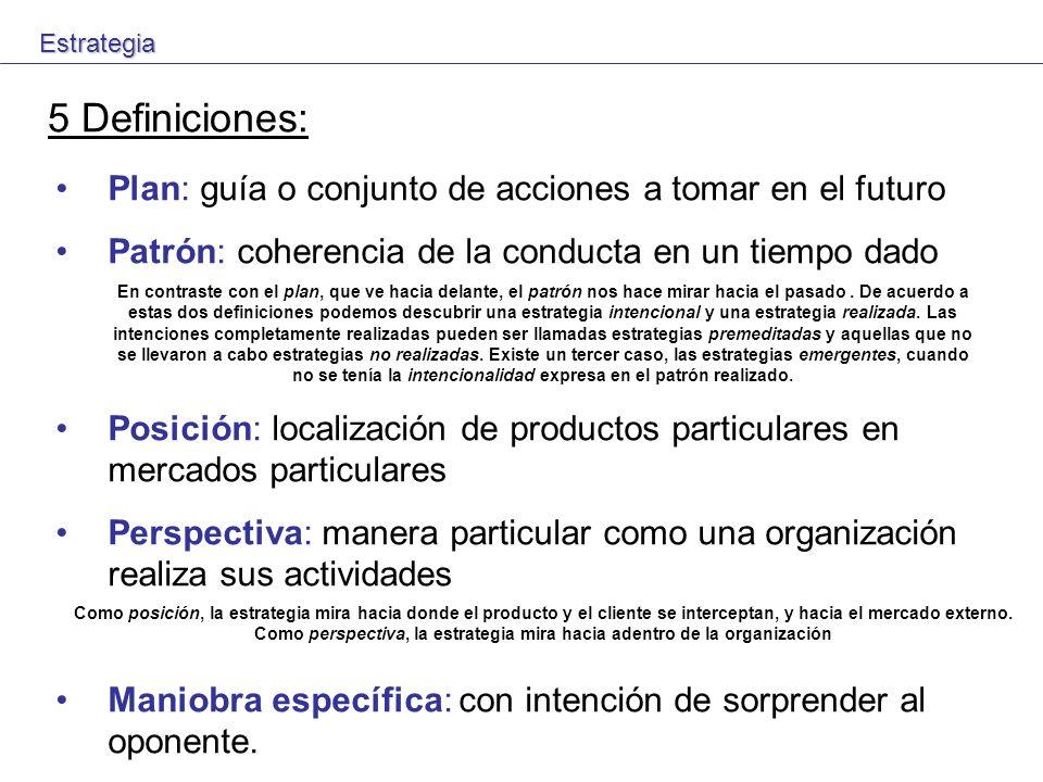 5 Definiciones: Plan: guía o conjunto de acciones a tomar en el futuro