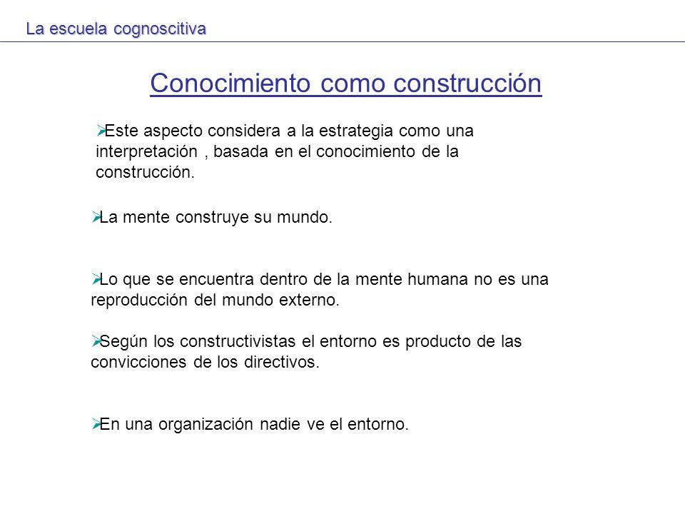 Conocimiento como construcción