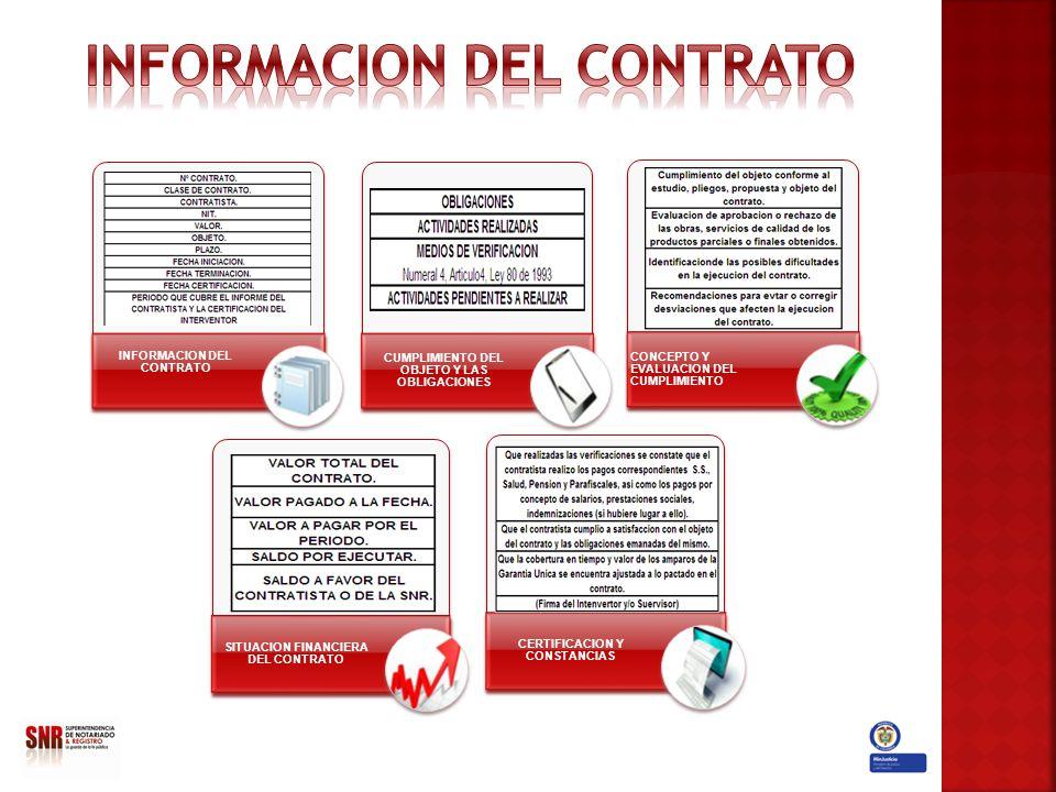 INFORMACION DEL CONTRATO