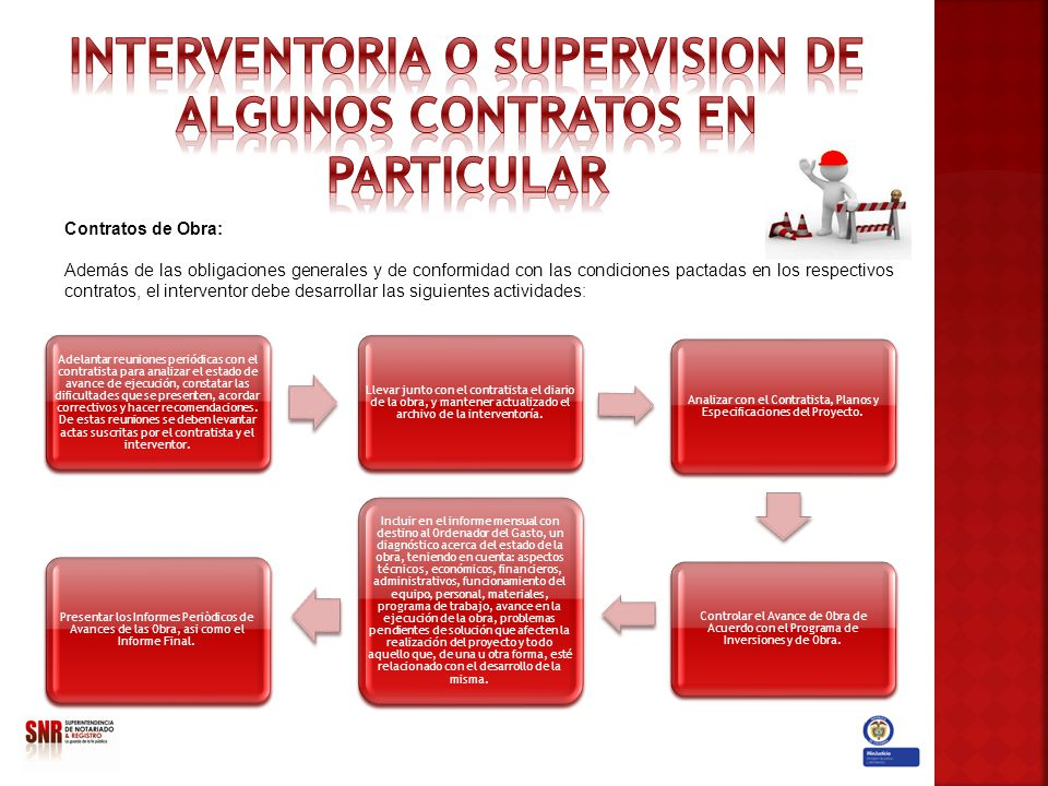 INTERVENTORIA O SUPERVISION DE ALGUNOS CONTRATOS EN PARTICULAR