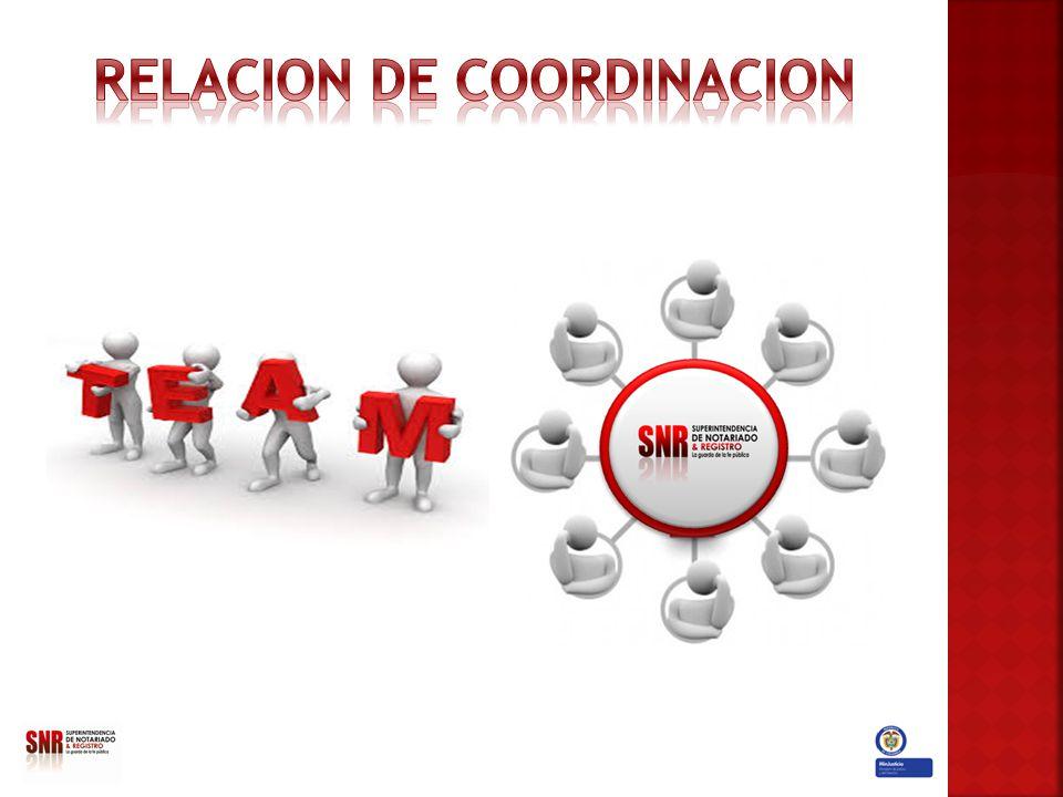 RELACION DE COORDINACION