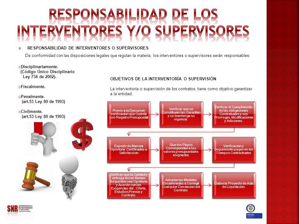 RESPONSABILIDAD DE LOS INTERVENTORES Y/O SUPERVISORES