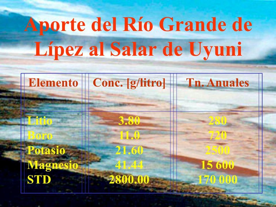 Aporte del Río Grande de Lípez al Salar de Uyuni
