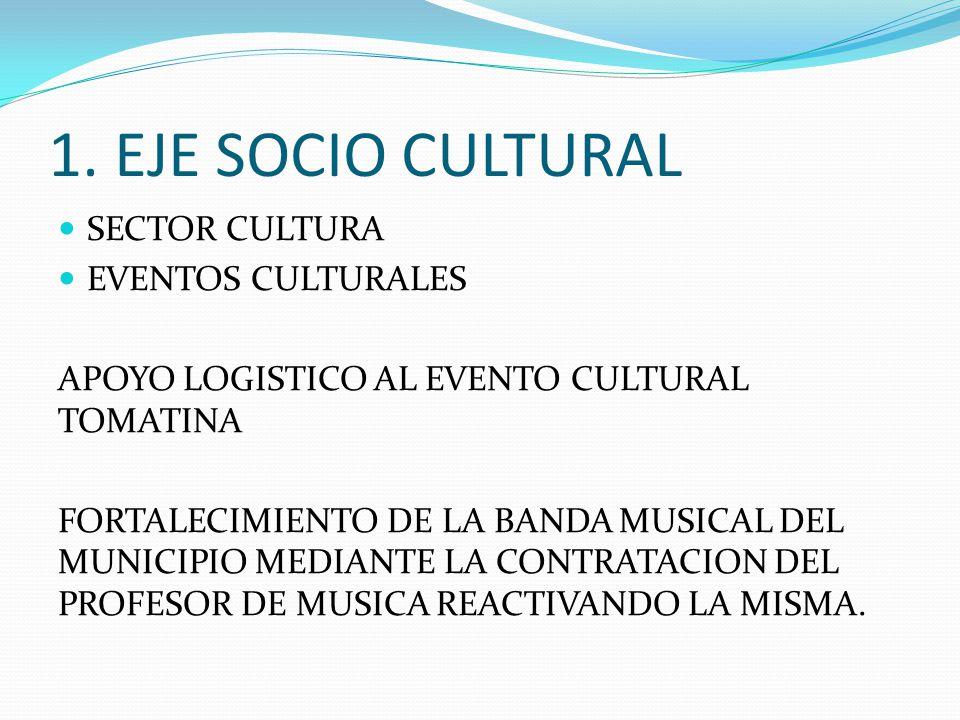 1. EJE SOCIO CULTURAL SECTOR CULTURA EVENTOS CULTURALES