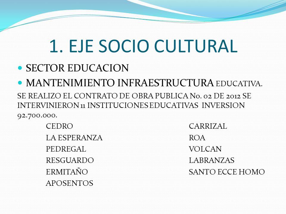 1. EJE SOCIO CULTURAL SECTOR EDUCACION