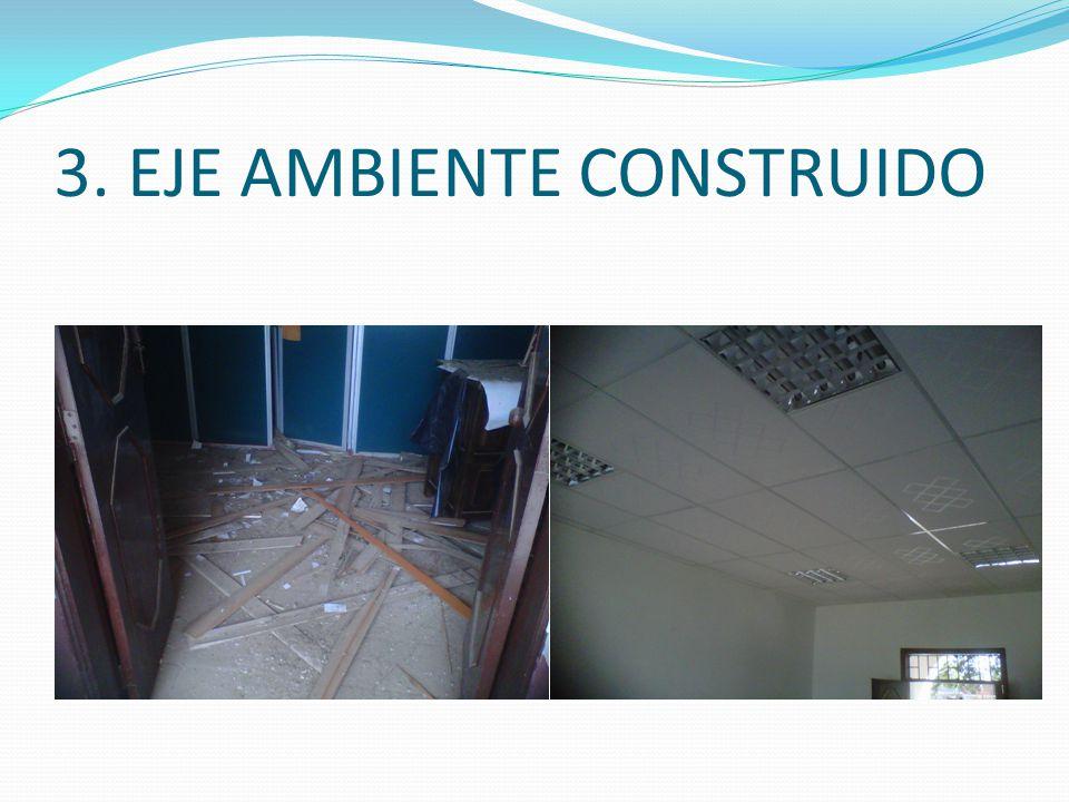3. EJE AMBIENTE CONSTRUIDO