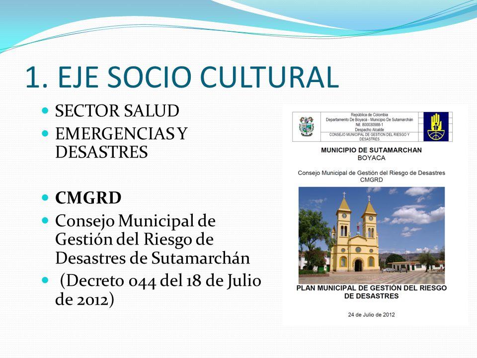 1. EJE SOCIO CULTURAL SECTOR SALUD EMERGENCIAS Y DESASTRES CMGRD