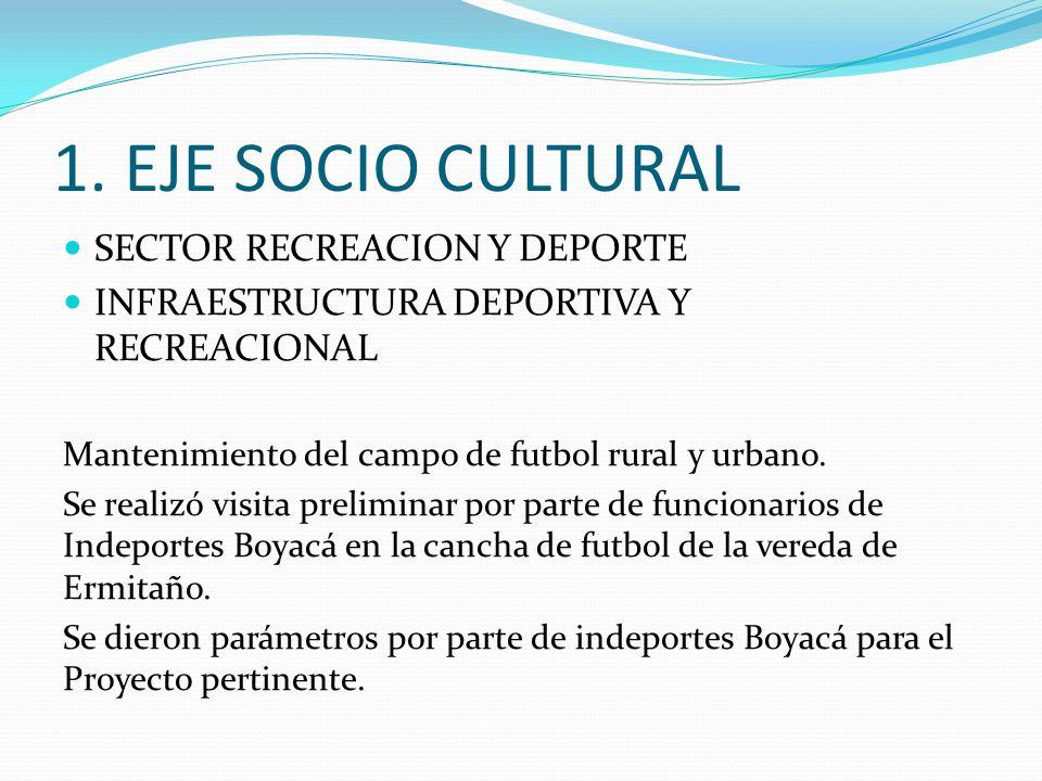 1. EJE SOCIO CULTURAL SECTOR RECREACION Y DEPORTE