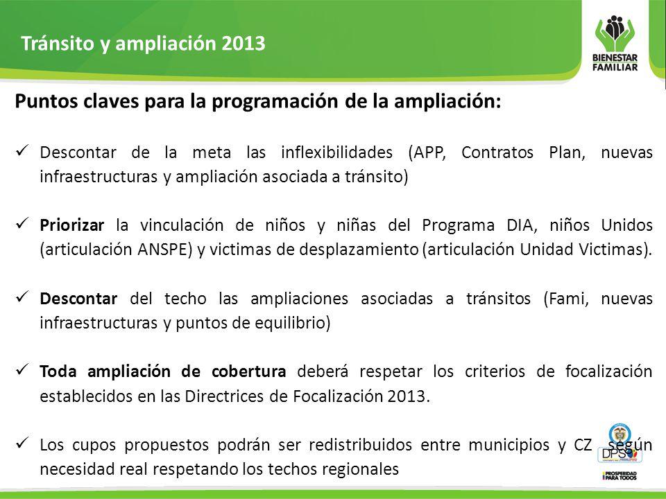 Puntos claves para la programación de la ampliación: