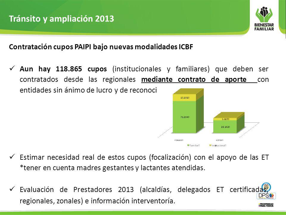 Tránsito y ampliación 2013 Contratación cupos PAIPI bajo nuevas modalidades ICBF.