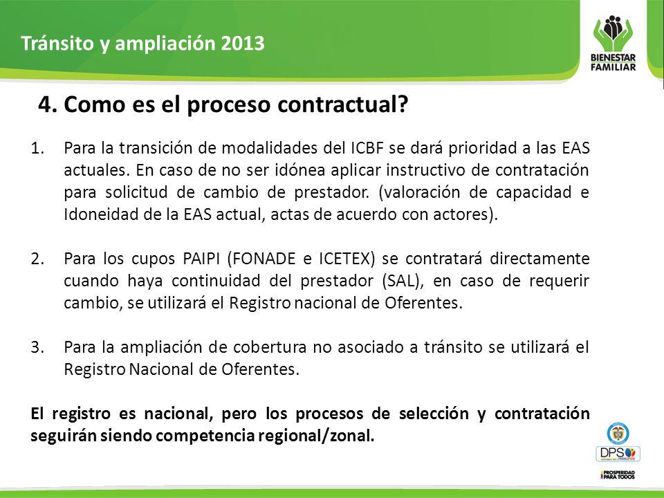 4. Como es el proceso contractual
