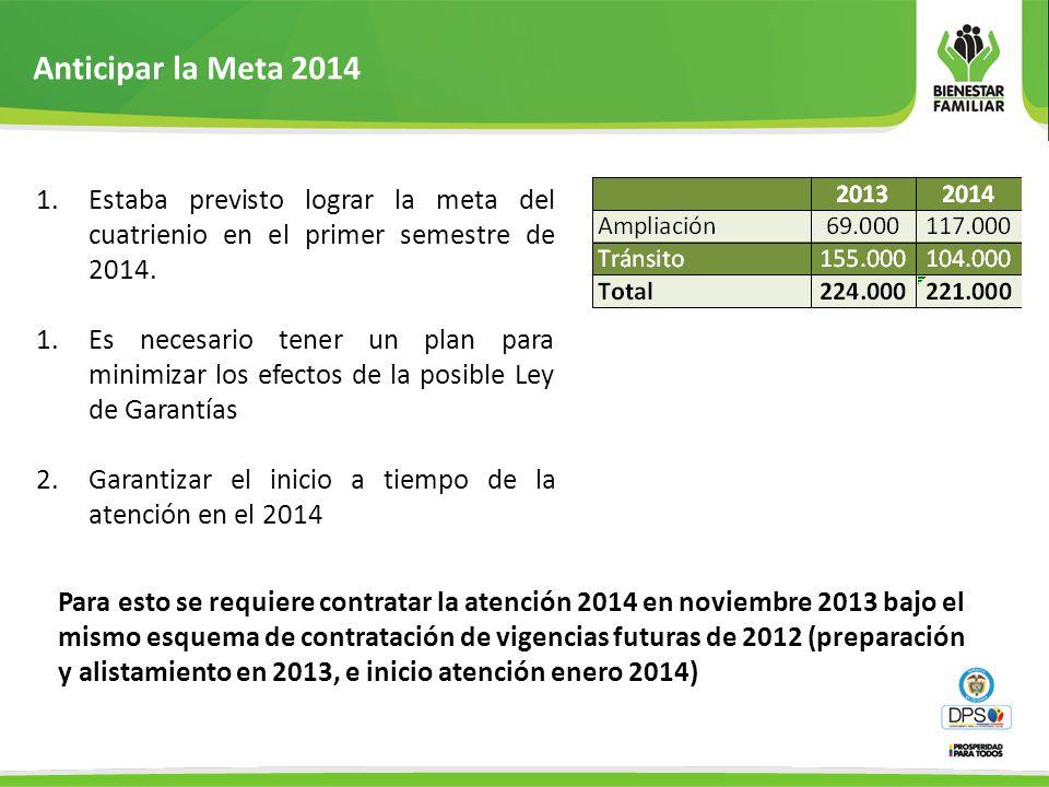 Anticipar la Meta 2014 Estaba previsto lograr la meta del cuatrienio en el primer semestre de 2014.