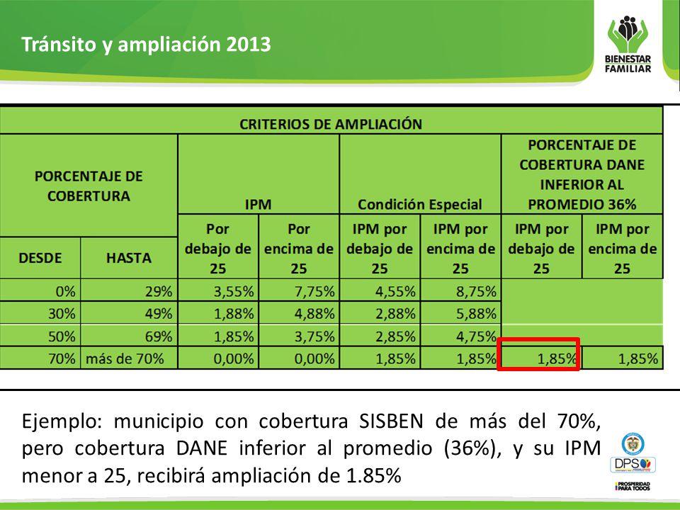 Tránsito y ampliación 2013