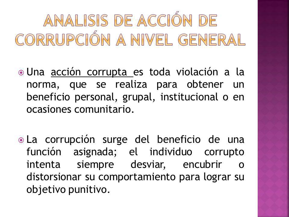 ANALISIS DE ACCIÓN DE CORRUPCIÓN A NIVEL GENERAL