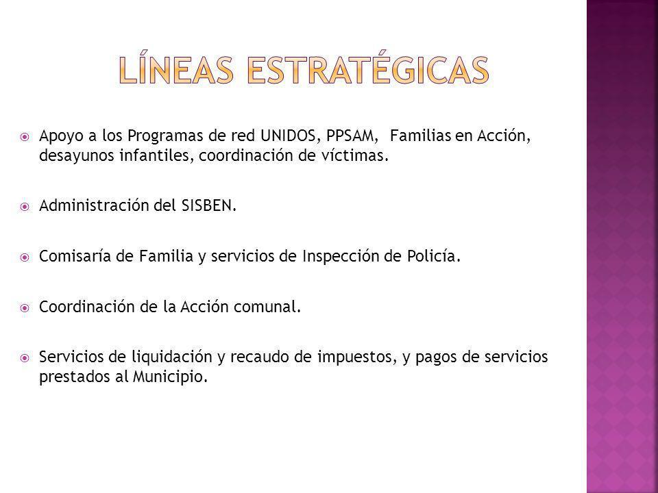 Líneas estratégicas Apoyo a los Programas de red UNIDOS, PPSAM, Familias en Acción, desayunos infantiles, coordinación de víctimas.