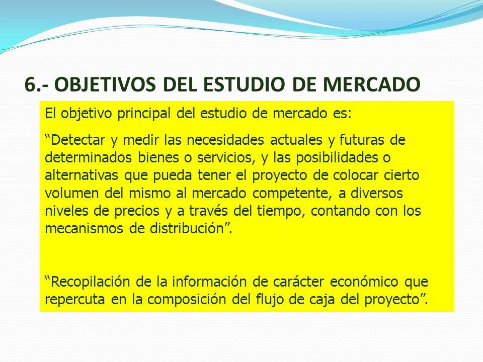 6.- OBJETIVOS DEL ESTUDIO DE MERCADO