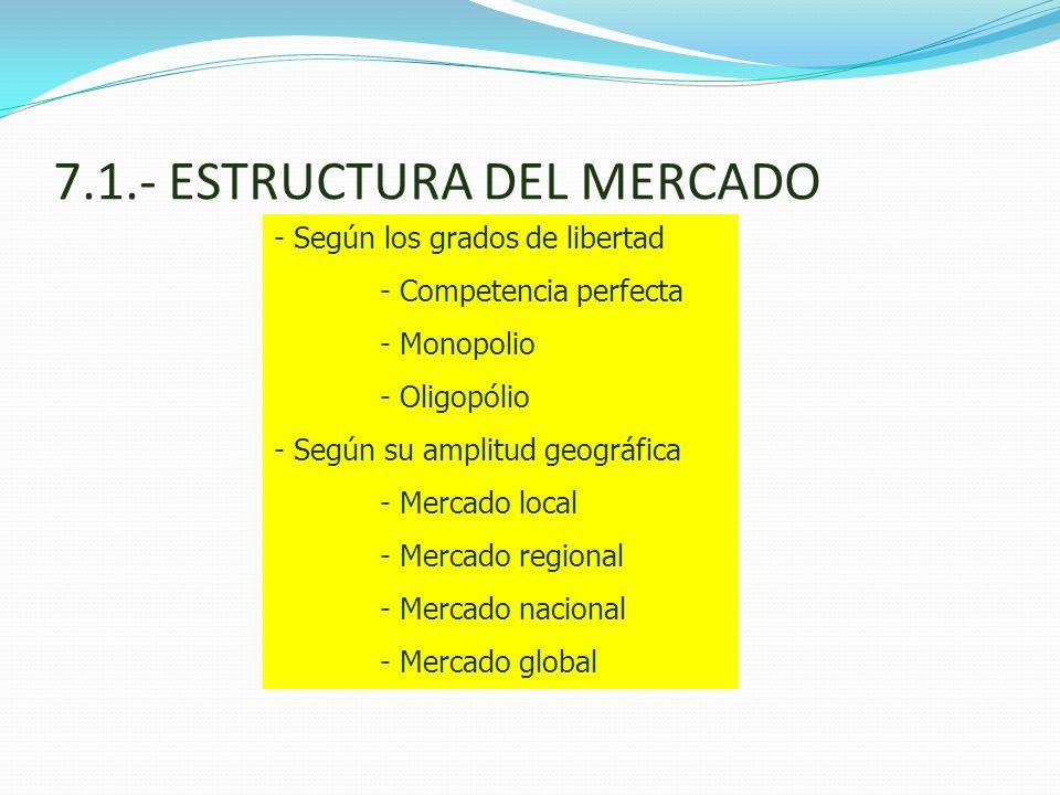 7.1.- ESTRUCTURA DEL MERCADO