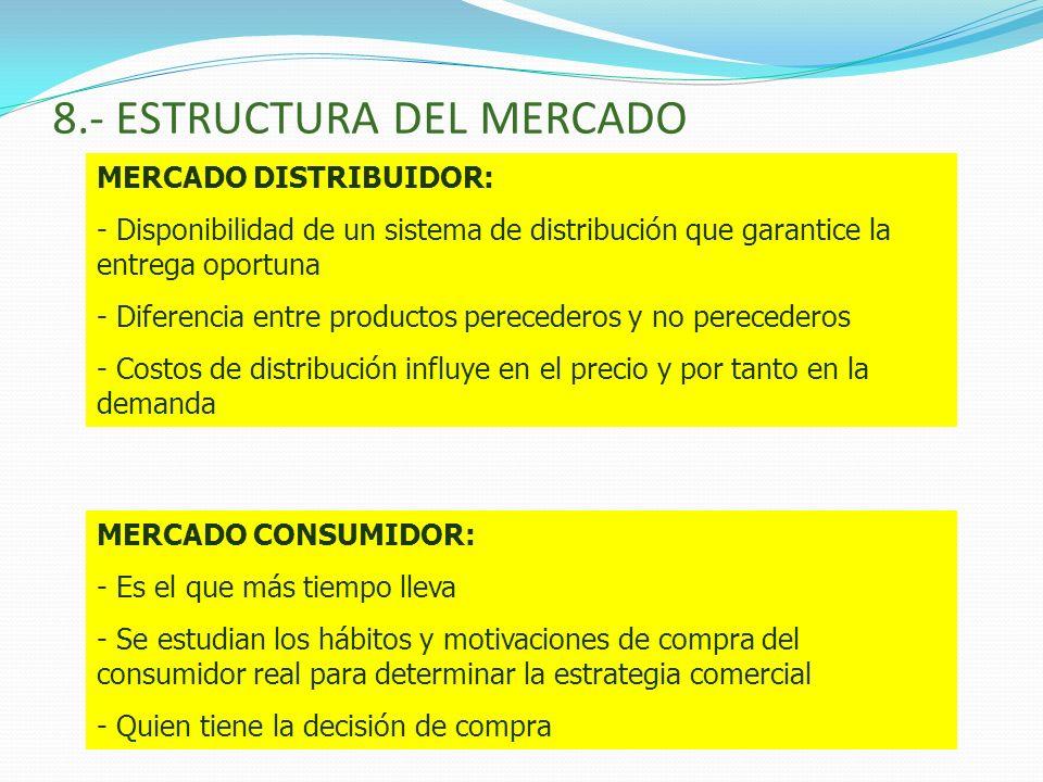 8.- ESTRUCTURA DEL MERCADO