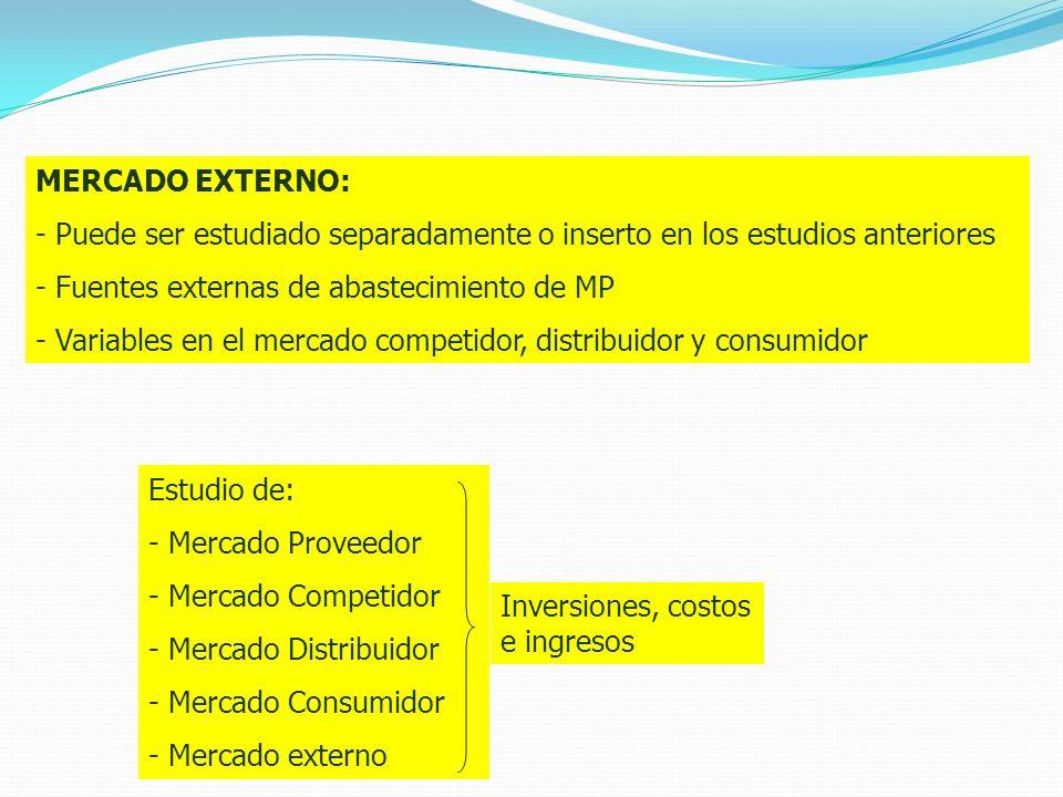 ESTRUCTURA DEL MERCADO