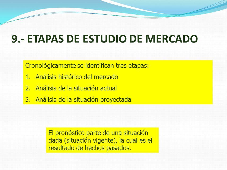 9.- ETAPAS DE ESTUDIO DE MERCADO