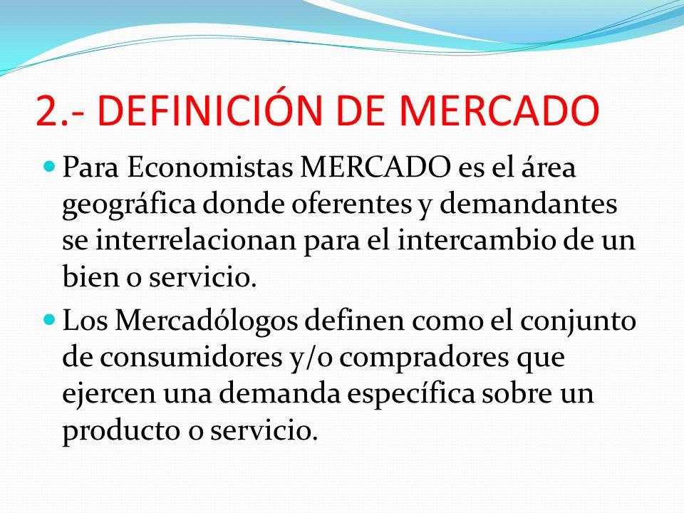 2.- DEFINICIÓN DE MERCADO