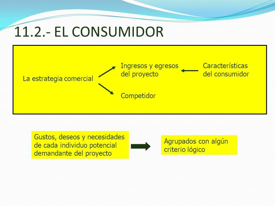 11.2.- EL CONSUMIDOR Ingresos y egresos del proyecto