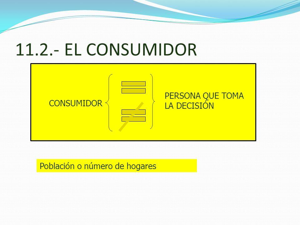 11.2.- EL CONSUMIDOR PERSONA QUE TOMA LA DECISIÓN CONSUMIDOR