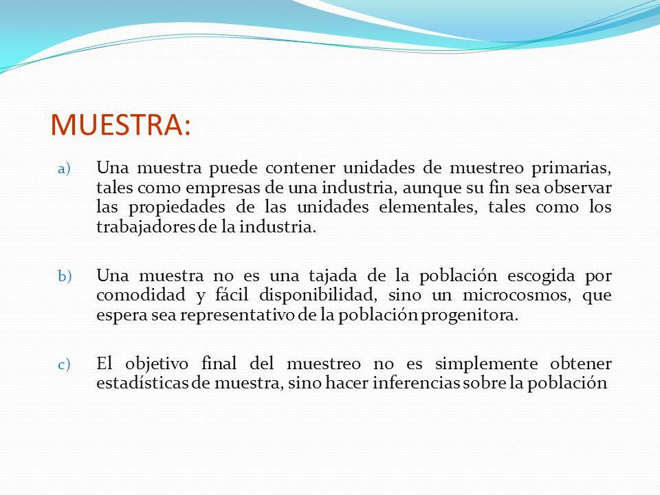 MUESTRA: