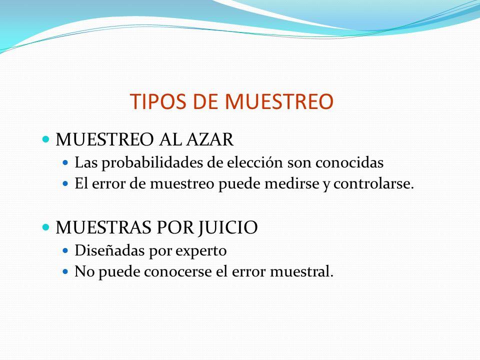 TIPOS DE MUESTREO MUESTREO AL AZAR MUESTRAS POR JUICIO