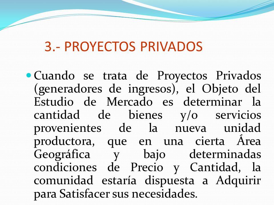 3.- PROYECTOS PRIVADOS