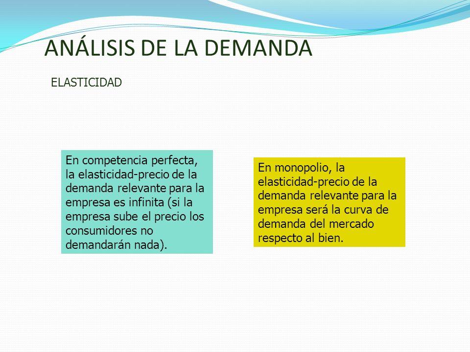 ANÁLISIS DE LA DEMANDA ELASTICIDAD