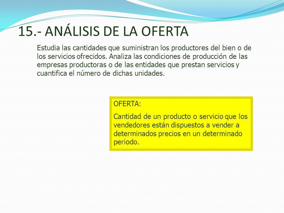 15.- ANÁLISIS DE LA OFERTA