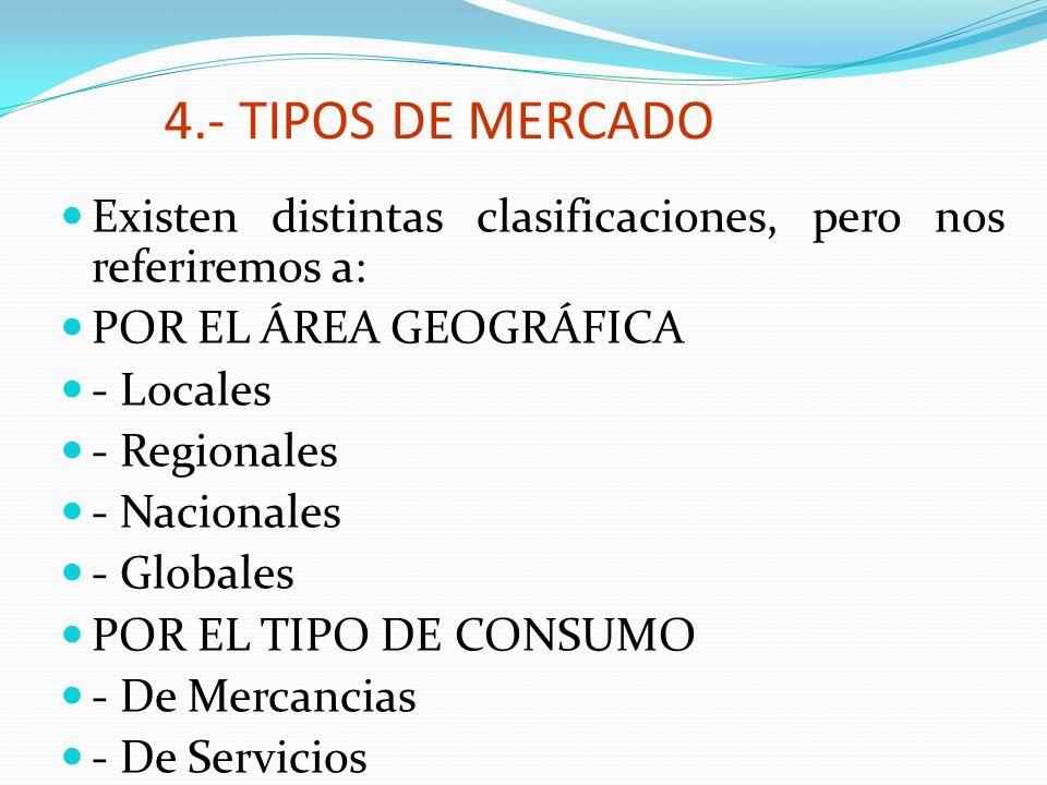 4.- TIPOS DE MERCADO Existen distintas clasificaciones, pero nos referiremos a: POR EL ÁREA GEOGRÁFICA.