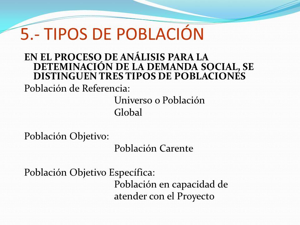 5.- TIPOS DE POBLACIÓN