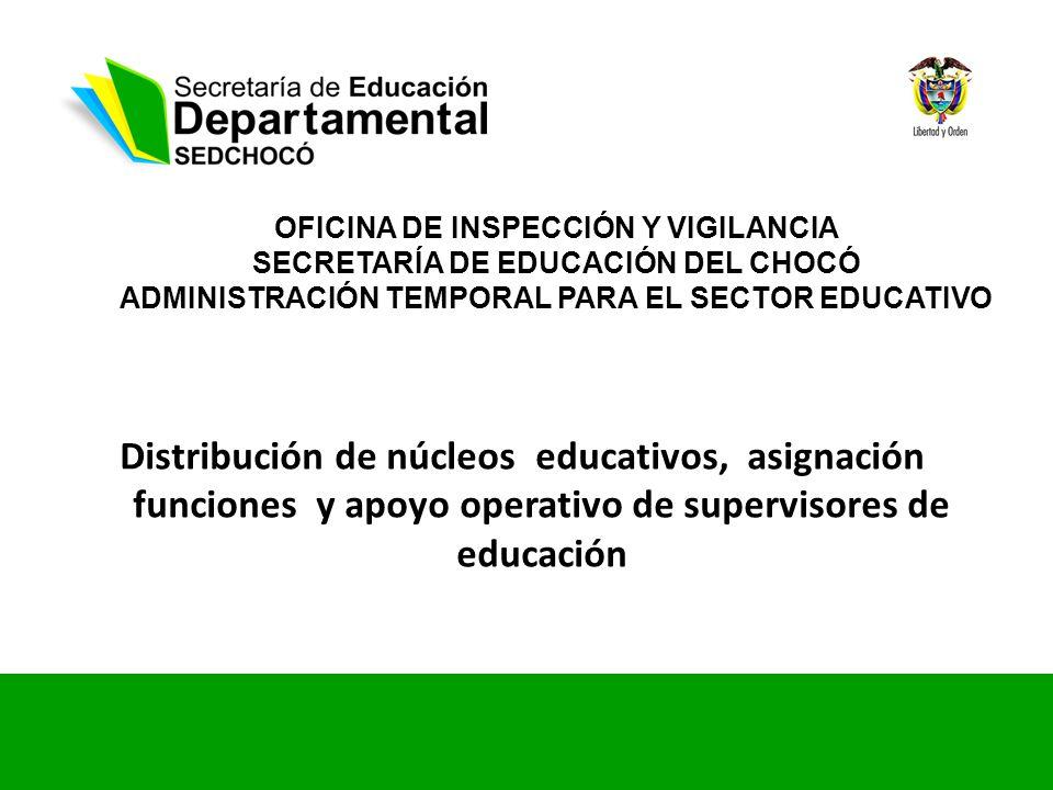 OFICINA DE INSPECCIÓN Y VIGILANCIA SECRETARÍA DE EDUCACIÓN DEL CHOCÓ ADMINISTRACIÓN TEMPORAL PARA EL SECTOR EDUCATIVO