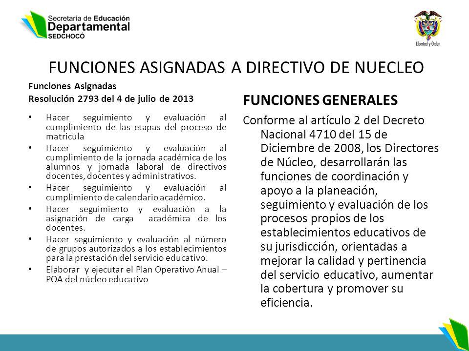 FUNCIONES ASIGNADAS A DIRECTIVO DE NUECLEO