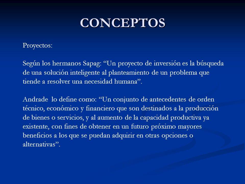 CONCEPTOS Proyectos: