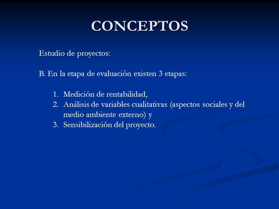 CONCEPTOS Estudio de proyectos: