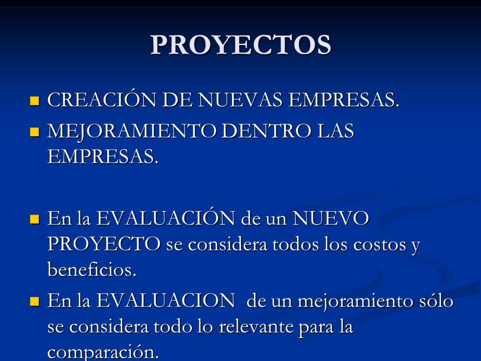 PROYECTOS CREACIÓN DE NUEVAS EMPRESAS.