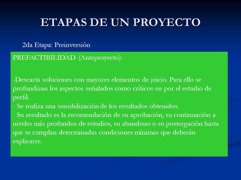 ETAPAS DE UN PROYECTO 2da Etapa: Preinversión