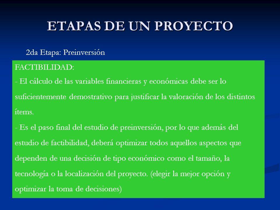 ETAPAS DE UN PROYECTO 2da Etapa: Preinversión FACTIBILIDAD: